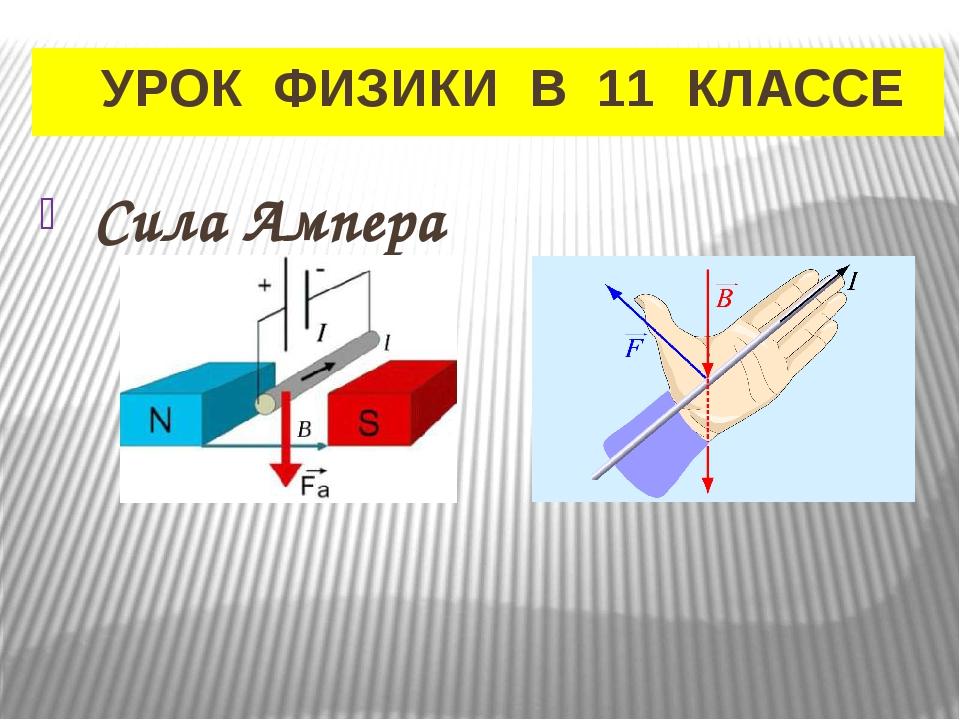 УРОК ФИЗИКИ В 11 КЛАССЕ Сила Ампера