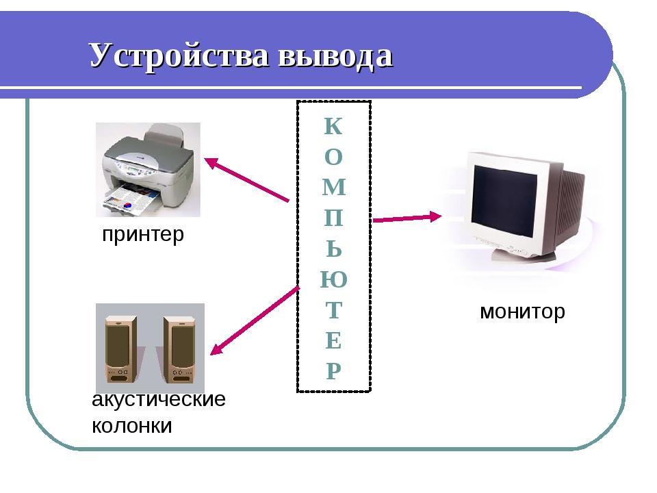 Устройства вывода К О М П Ь Ю Т Е Р монитор акустические колонки принтер