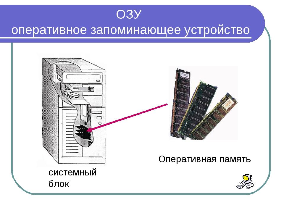 ОЗУ оперативное запоминающее устройство Оперативная память системный блок