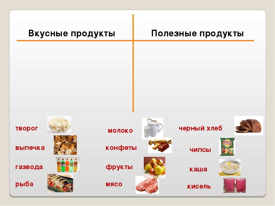 Вкусные продукты Полезные продукты выпечка творог молоко рыба газвода фрукты...