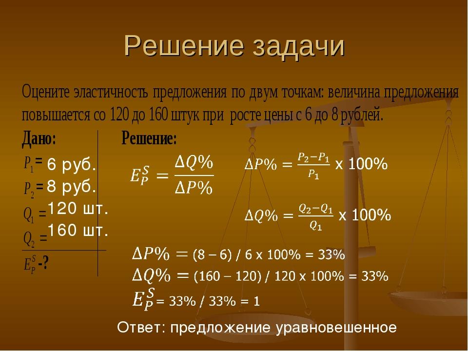 Задачи на эластичность с решениями решение алгебраических задач 9 класс