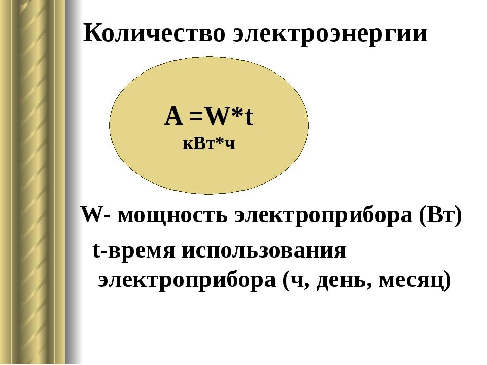 Количество электроэнергии W- мощность электроприбора (Вт) t-время использован...