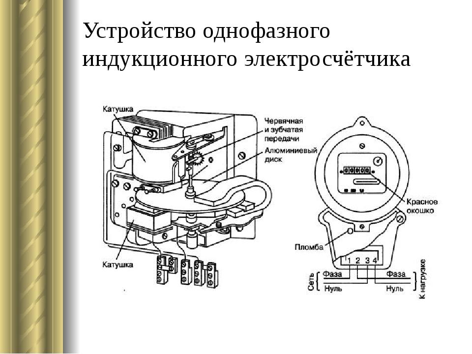 Устройство однофазного индукционного электросчётчика