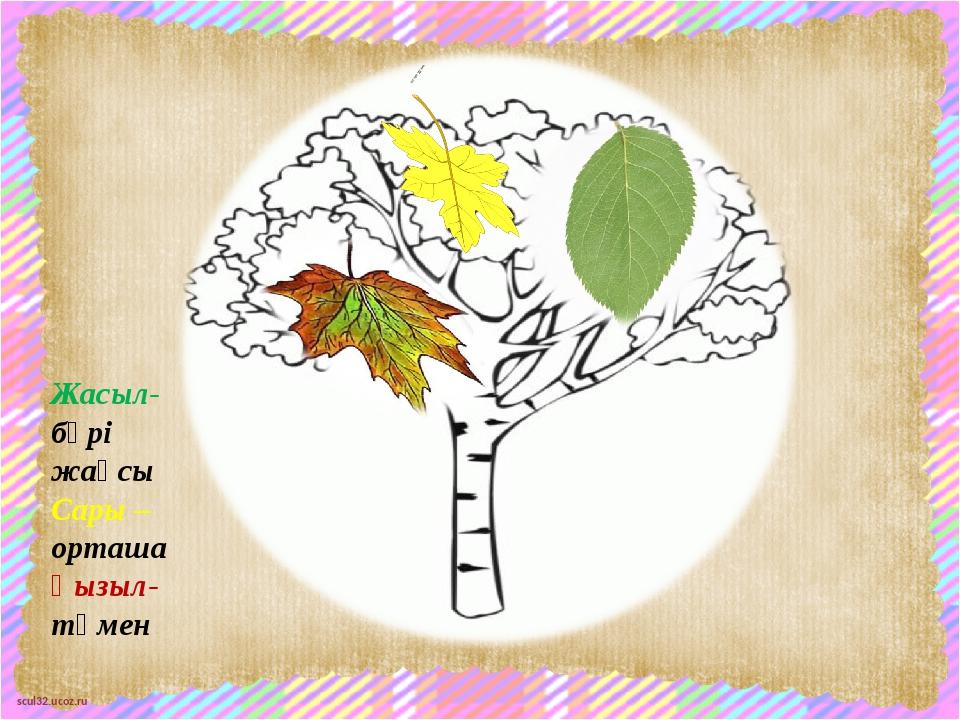 Жасыл-бәрі жақсы Сары –орташа Қызыл-төмен scul32.ucoz.ru