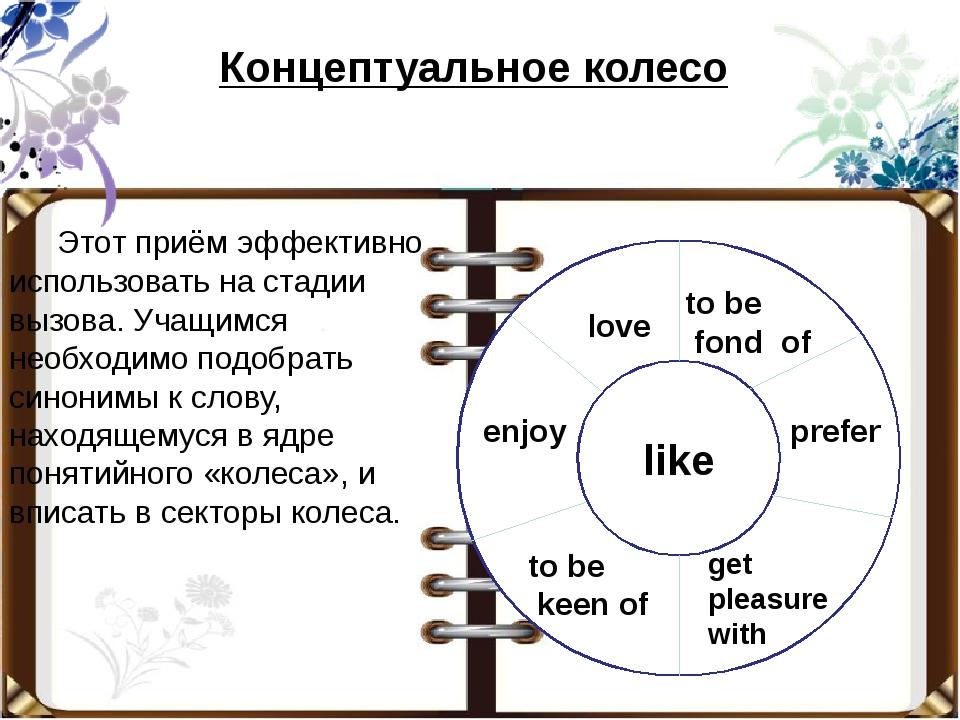 love Концептуальное колесо Этот приём эффективно использовать на стадии вызо...