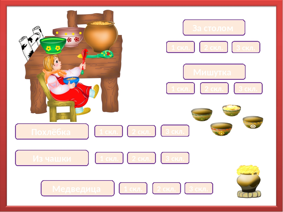 Похлёбка Медведица Мишутка Из чашки За столом 1 скл. 2 скл. 3 скл. 2 скл. 1 с...