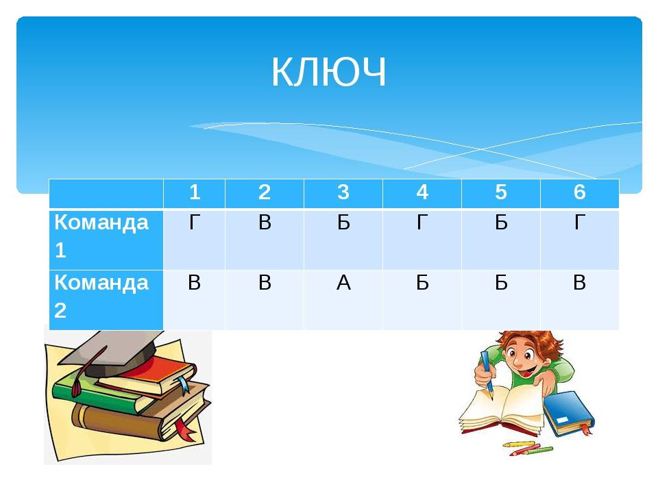 КЛЮЧ 123456 Команда 1ГВБГБГ Команда 2ВВАББВ