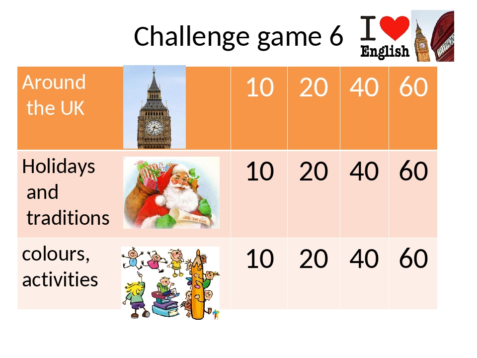 Challenge game 6 Around the UK 10 20 40 60 Holidays and traditions 10 20 40 6...