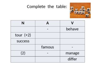 Complete the table: N A V - behave tour (+2) success famous - (2) - manage di