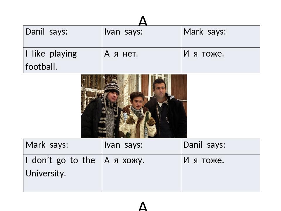 Danilsays: Ivan says: Mark says: I like p...