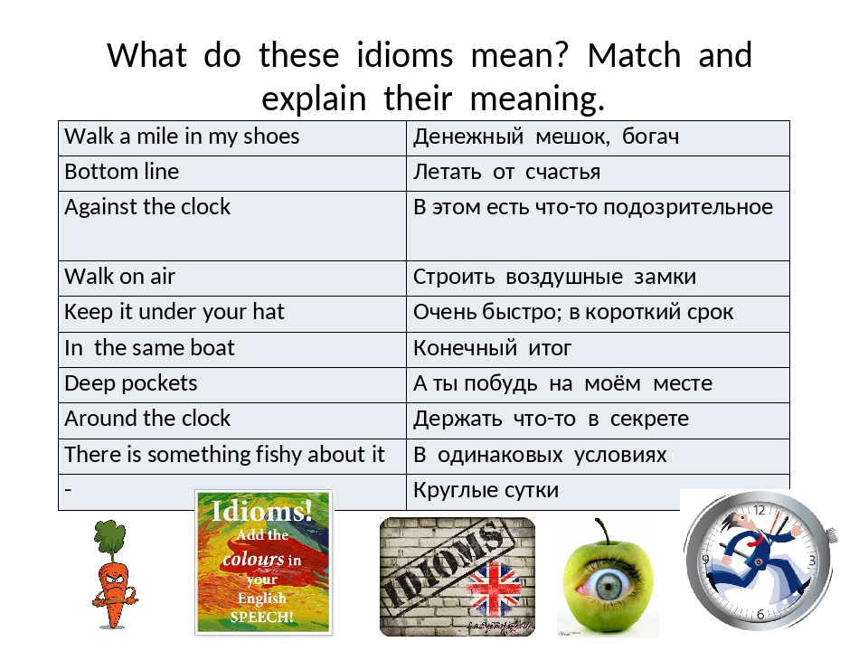What do these idioms mean? Match and explain their meaning. Walk a mile in my...