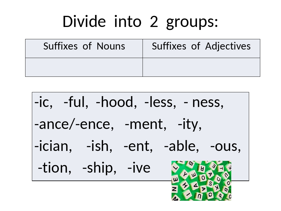 Divide into 2 groups: Suffixes of Nouns Suffixes of Adjectives -ic,-ful, -hoo...