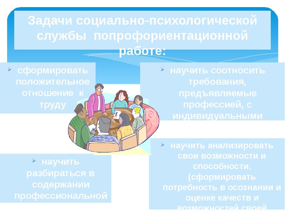 Задачи социально-психологической службы попрофориентационной работе: сформиро...