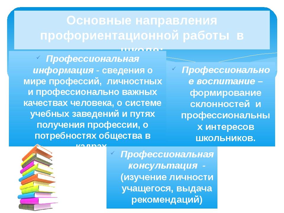 Основные направления профориентационной работы в школе: Профессиональное восп...