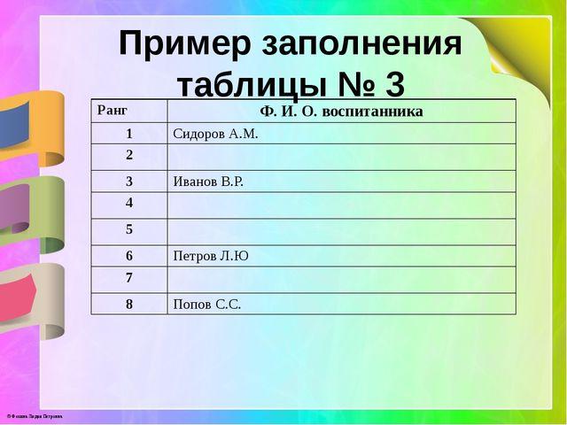 Информация о воспитаннике образец заполнения