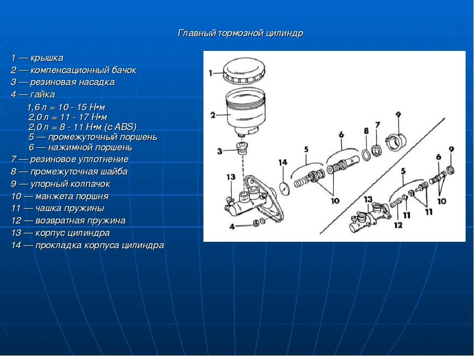 Главный тормозной цилиндр 1 — крышка 2 — компенсационный бачок 3 — резиновая...