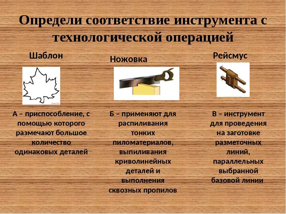 Определи соответствие инструмента с технологической операцией Шаблон В – инст...
