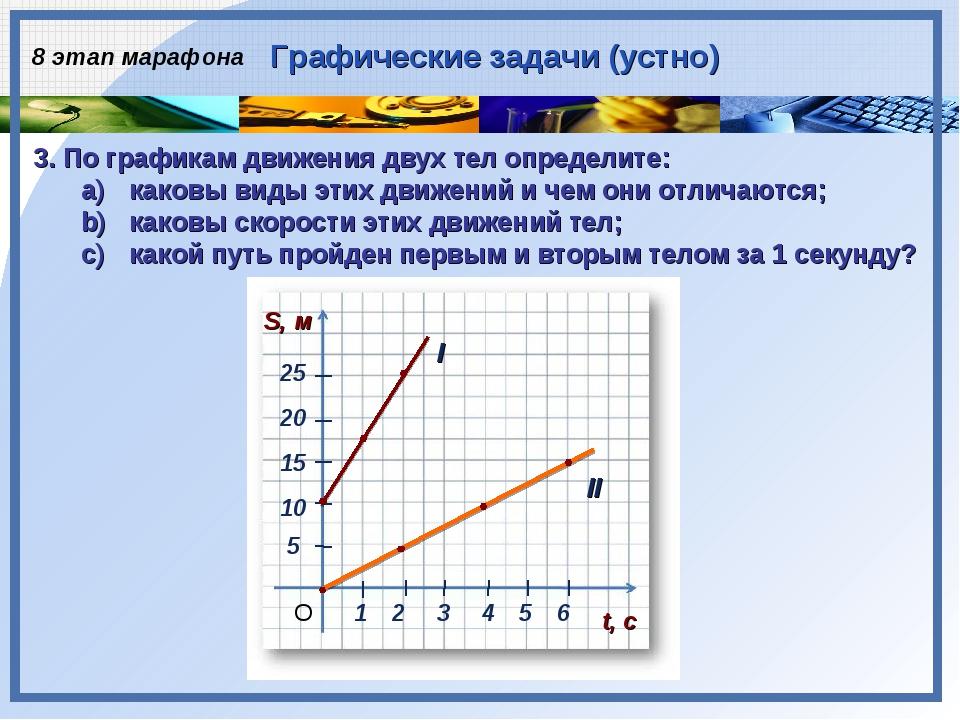 1 2 3 4 5 6 t, с S, м О 20 15 10 5 25 I II 3. По графикам движения двух тел о...