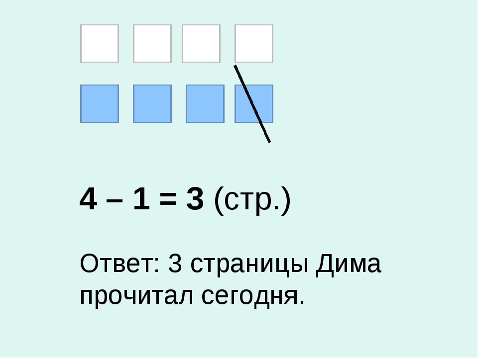 4 – 1 = 3 (стр.) Ответ: 3 страницы Дима прочитал сегодня.