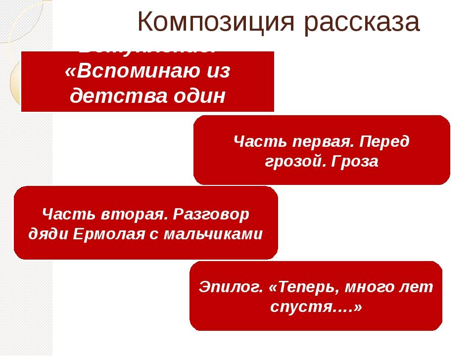 Композиция рассказа Вступление. «Вспоминаю из детства один случай» Часть пер...