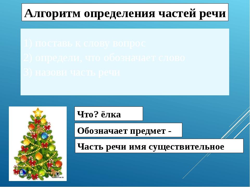 1) поставь к слову вопрос 2) определи, что обозначает слово 3) назови часть...