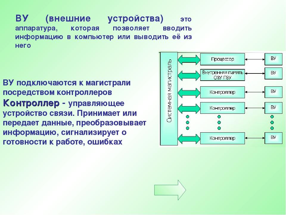 ВУ подключаются к магистрали посредством контроллеров Контроллер - управляюще...