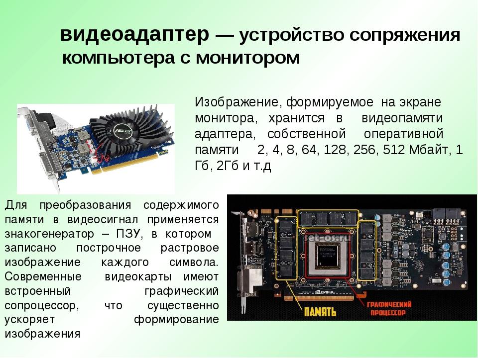 видеоадаптер — устройство сопряжения компьютера с монитором Для преобразован...