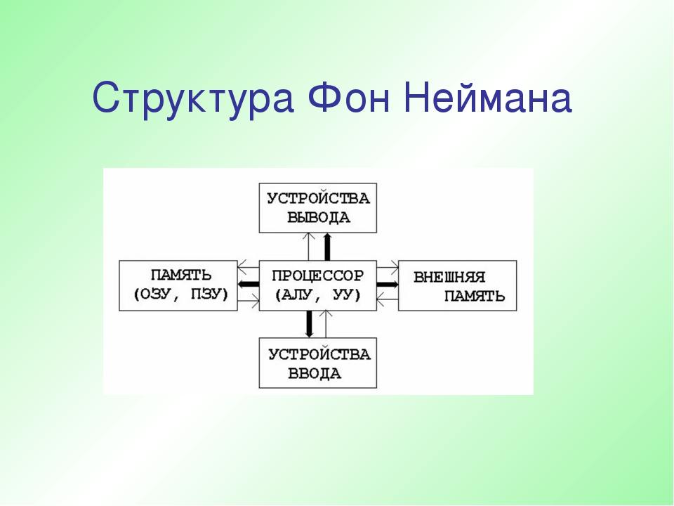 Структура Фон Неймана