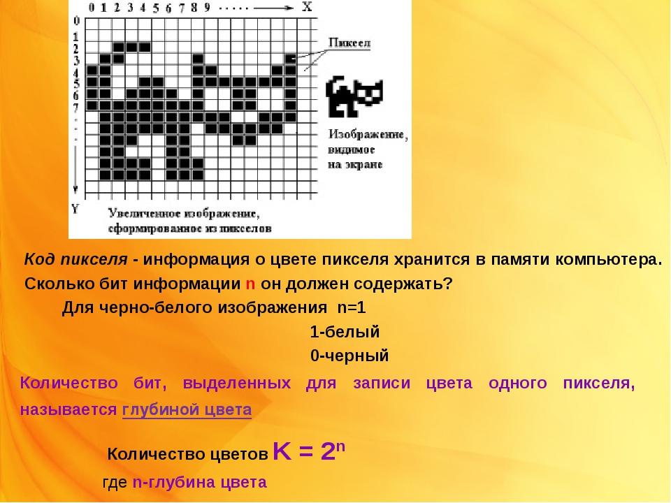 Количество цветов K=2n где n-глубина цвета Код пикселя - информация о цве...