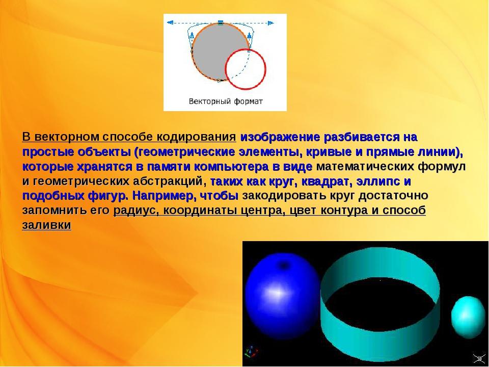 В векторном способе кодирования изображение разбивается на простые объекты (г...
