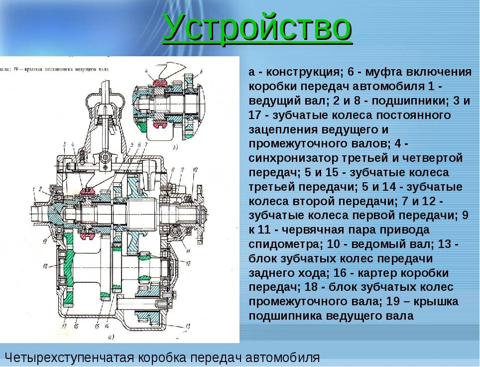 Устройство а - конструкция; 6 - муфта включения коробки передач автомобиля 1...