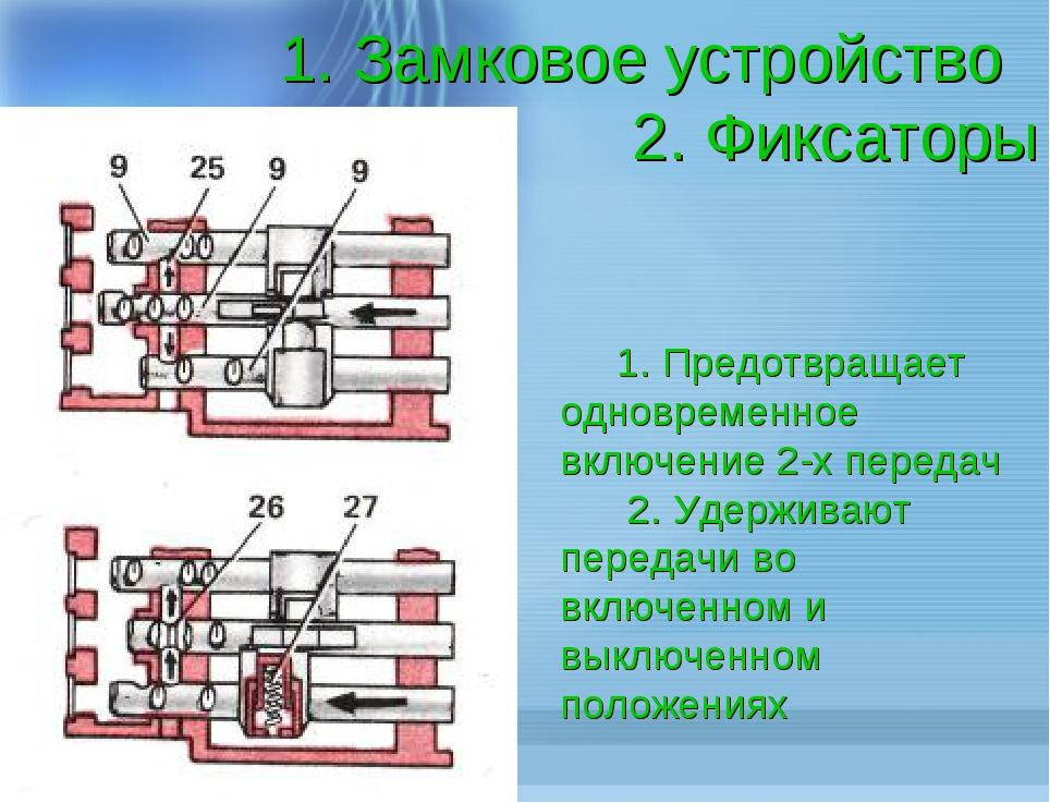 1. Замковое устройство 2. Фиксаторы 1. Предотвращает одновременное включение...
