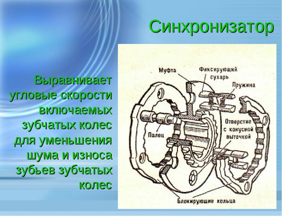 Синхронизатор Выравнивает угловые скорости включаемых зубчатых колес для умен...