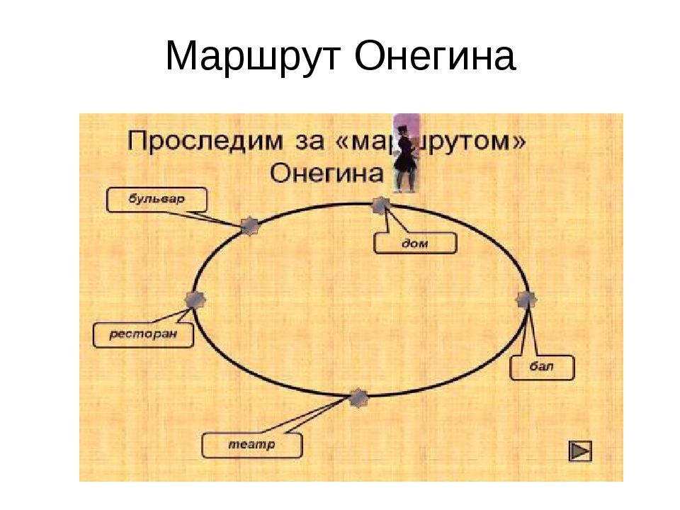 Маршрут Онегина