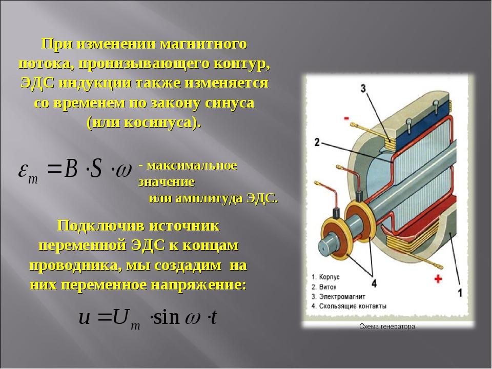 При изменении магнитного потока, пронизывающего контур, ЭДС индукции также из...