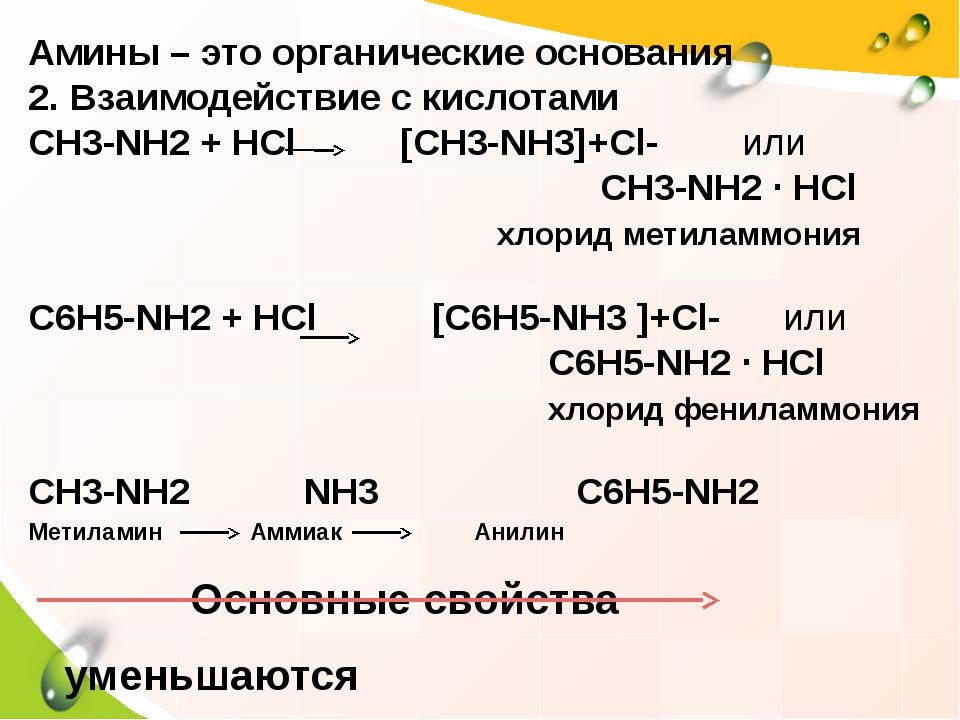 Амины – это органические основания 2. Взаимодействие с кислотами СН3-NH2 + НC...