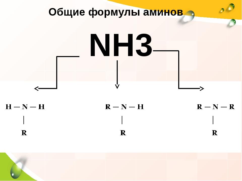 Общие формулы аминов NH3