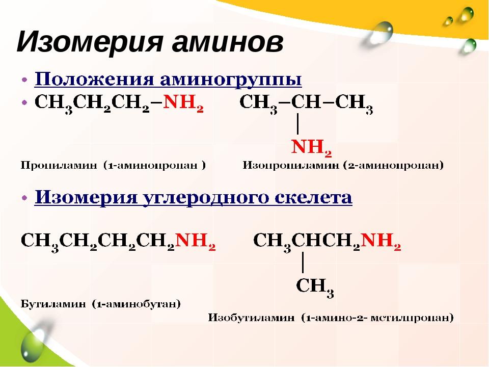 Изомерия аминов