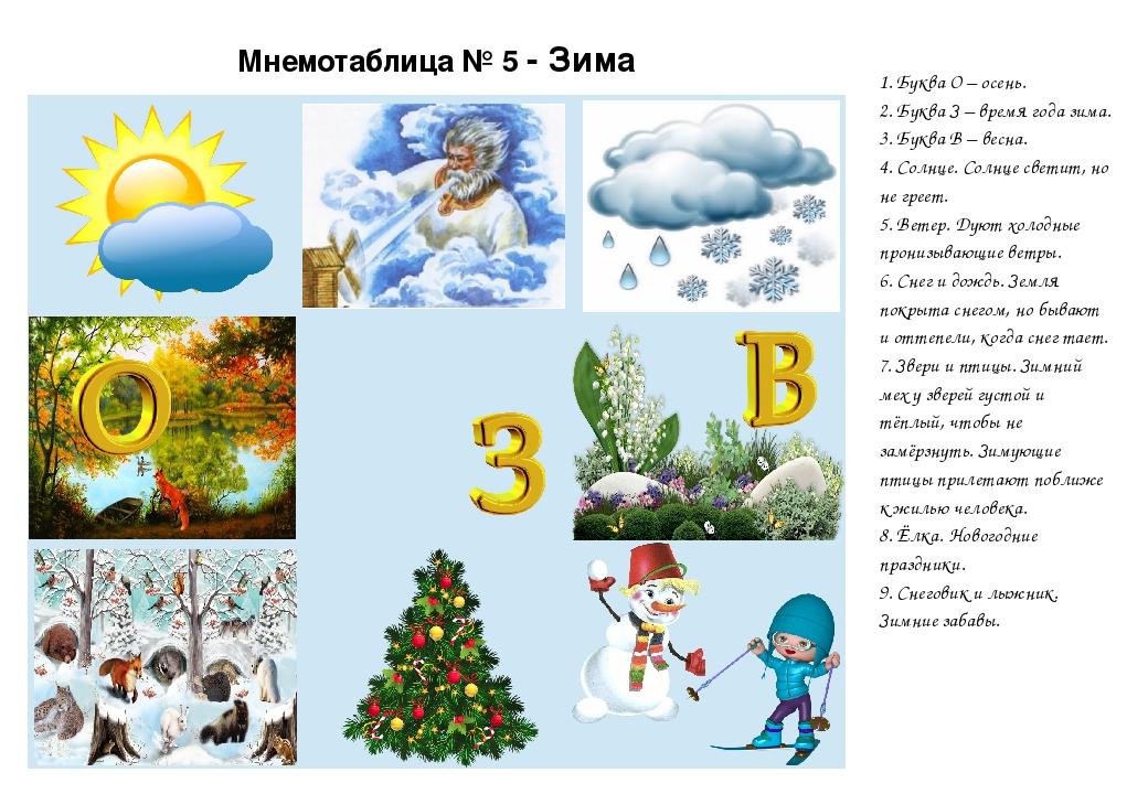 Прикольные и смешные картинки про теплую зиму генеральному директору
