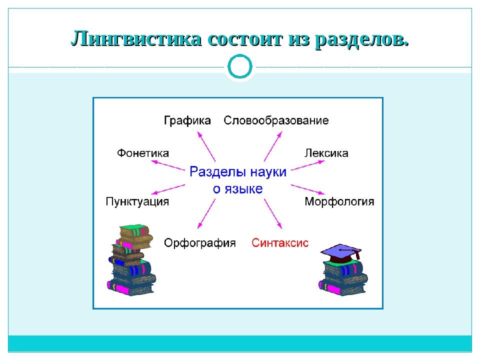 Лингвистика состоит из разделов.