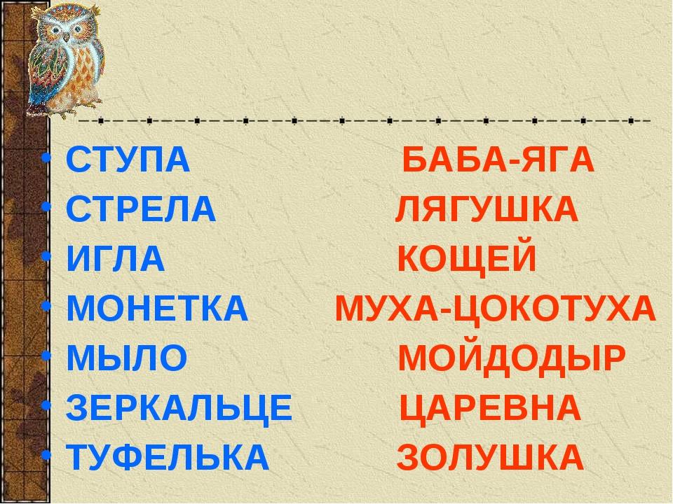 СТУПА БАБА-ЯГА СТРЕЛА ЛЯГУШКА ИГЛА КОЩЕЙ МОНЕТКА МУХА-ЦОКОТУХА МЫЛО МОЙДОДЫР...