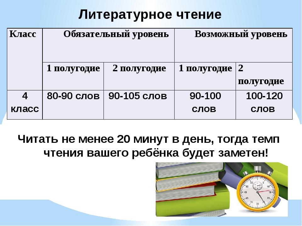 Литературное чтение Читать не менее 20 минут в день, тогда темп чтения вашего...
