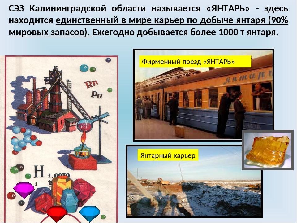 СЭЗ Калининградской области называется «ЯНТАРЬ» - здесь находится единственны...