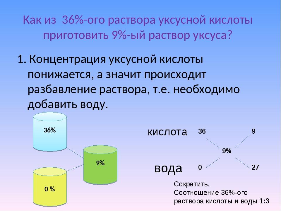 Как из 36%-ого раствора уксусной кислоты приготовить 9%-ый раствор уксуса? 1....