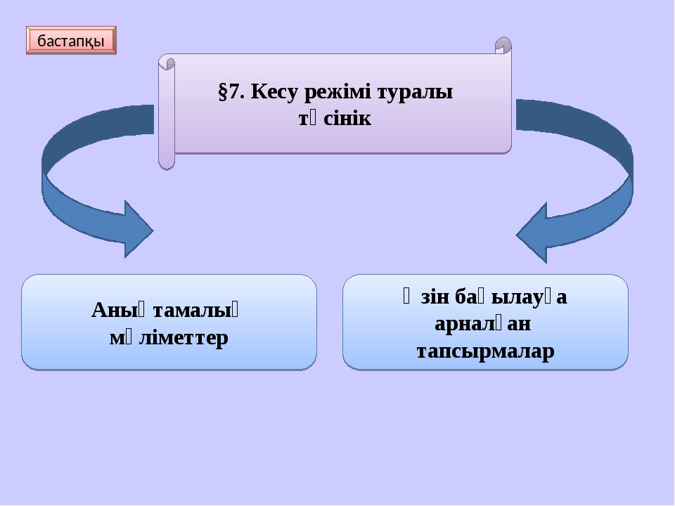 §7. Кесу режімі туралы түсінік Анықтамалық мәліметтер Өзін бақылауға арналған...