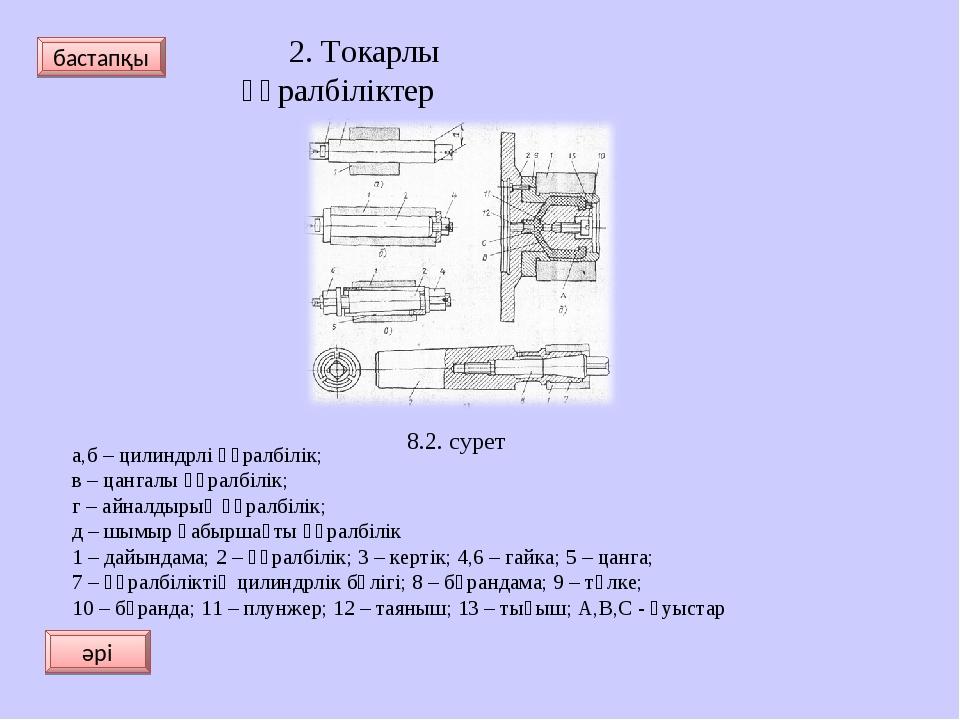 2. Токарлы құралбіліктер а,б – цилиндрлі құралбілік; в – цангалы құралбілік;...