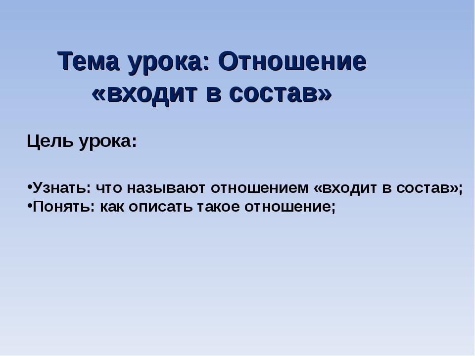 Тема урока: Отношение «входит в состав» Узнать: что называют отношением «вход...