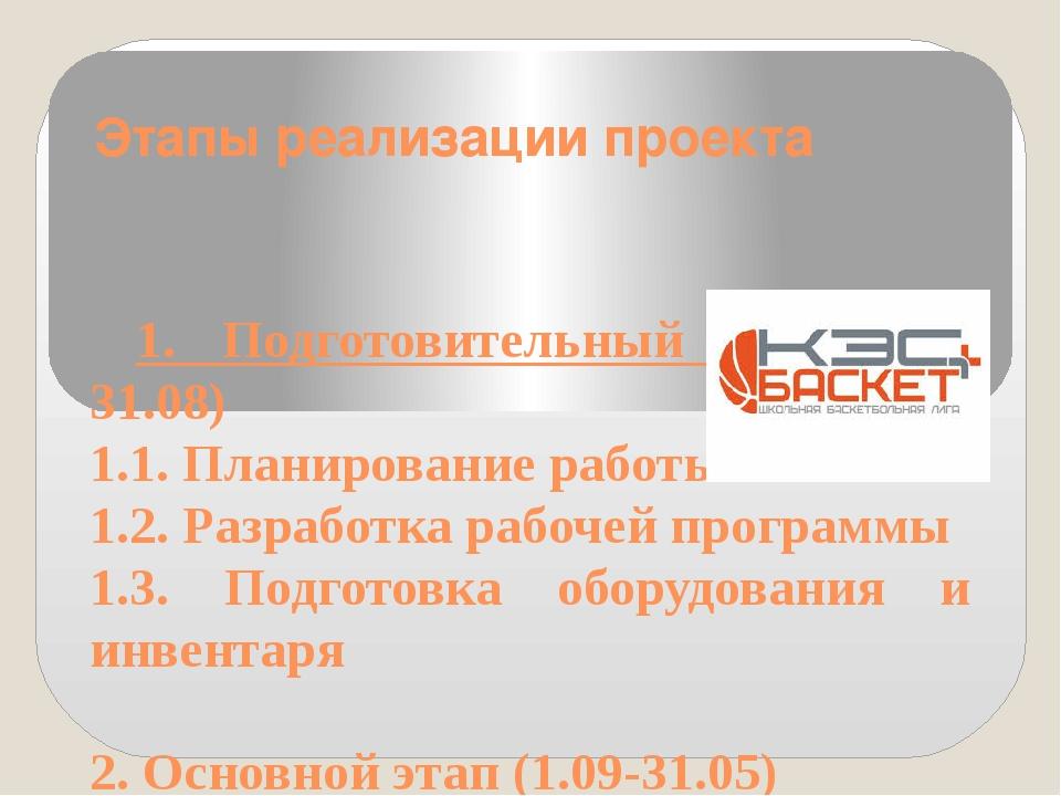 Этапы реализации проекта 1. Подготовительный этап (15-31.08) 1.1. Планировани...