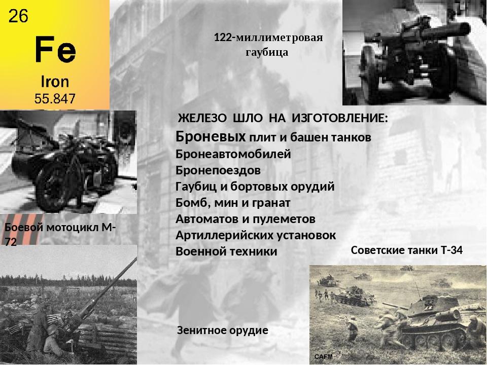 Советские танки Т-34 Зенитное орудие ЖЕЛЕЗО ШЛО НА ИЗГОТОВЛЕНИЕ: Броневых пл...