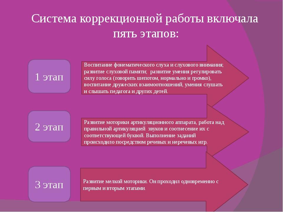 Система коррекционной работы включала пять этапов: 1 этап 2 этап 3 этап Воспи...